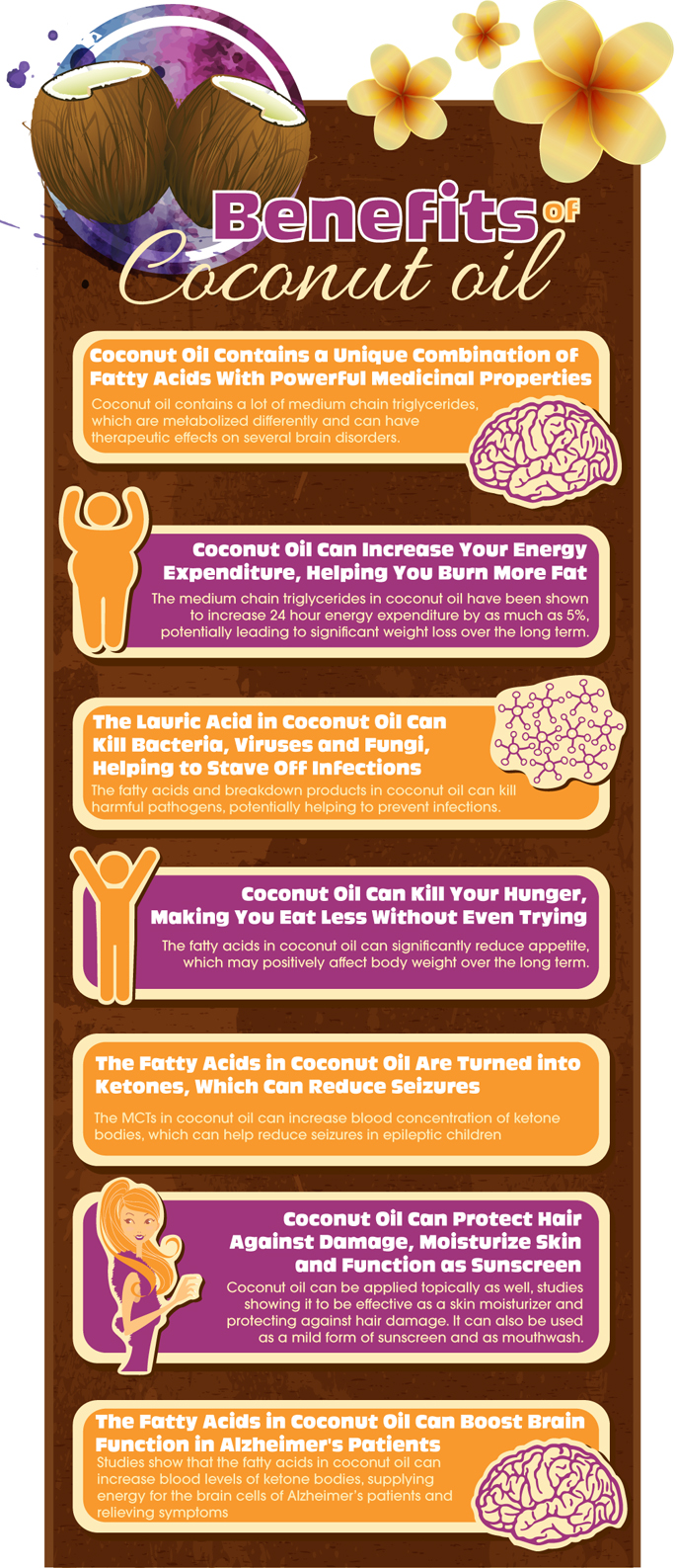infographic coconut oil